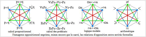 AD_HexagonesFormels