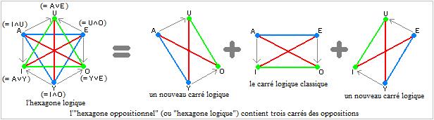 AD_Les3Carres_de_l_HexaL
